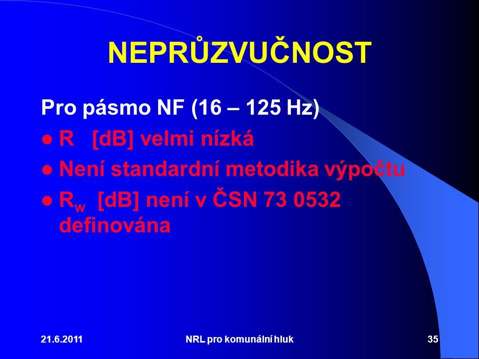 NEPRŮZVUČNOST Pro pásmo NF (16 – 125 Hz) R [dB] velmi nízká